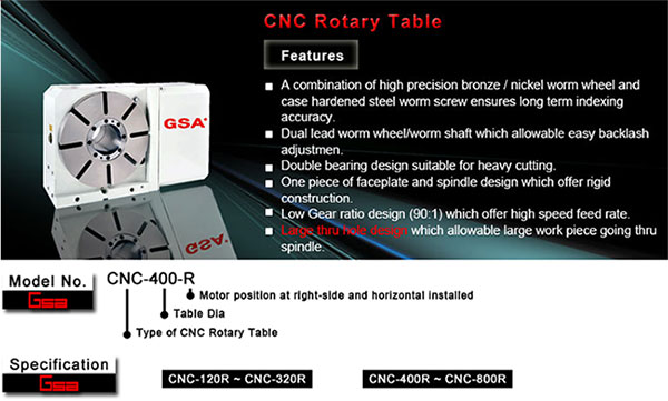 Golden Sun - Small Size CNC Rotary Table - Standard Table