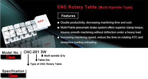 Golden Sun - Small Size CNC Rotary Table - Multi-Spindle Type