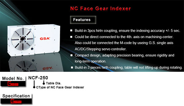 Golden Sun - Nc Face Gear Indexer - NCF 250R - 500R
