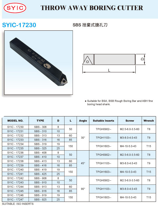 SYIC - Boring Head Series - SYIC-17230 - Throw Away Boring Cutter