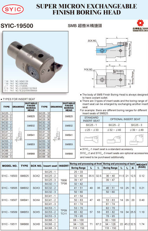 SYIC - Boring Head Series - SYIC-19500 - Super Micron Exchangeable Finish Head