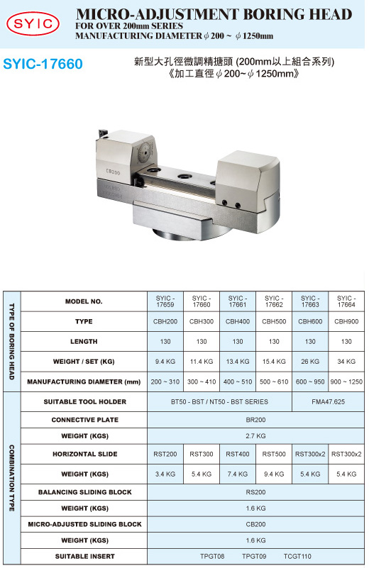SYIC - Boring Head Series - SYIC-17660 - Micro-Adjustment Boring Head