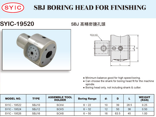 SYIC - Boring Head Series - SYIC-19520 - SBJ Boring Head for Finishing
