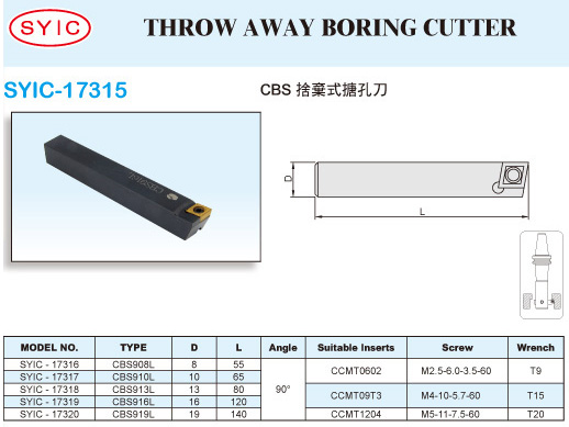 SYIC - Boring Head Series - SYIC-17315 - Throw Away Boring Cutter