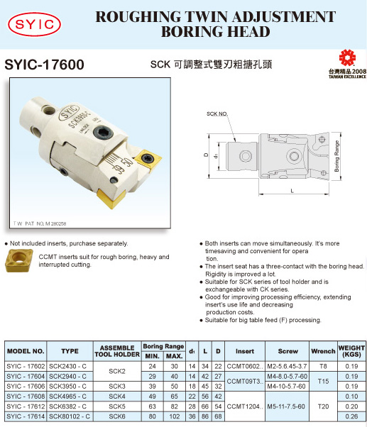 SYIC - Boring Head Series - SYIC-17600 - Roughing Twin Adjustment Boring Head