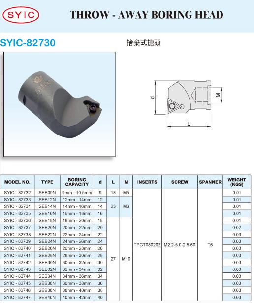 SYIC - Boring Head Series - SYIC-82730 - Throw-Away Boring Head