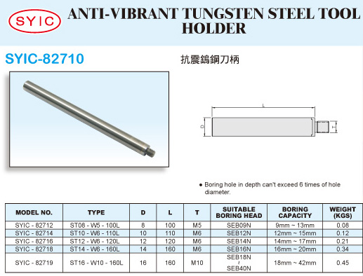 SYIC - Boring Head Series - SYIC-82710 - Anti-Vibrant Tungsten Steel Tool Holder