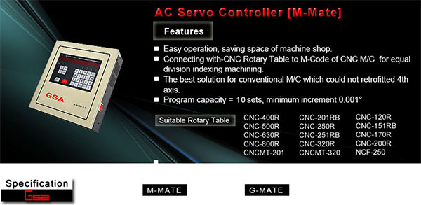 Golden Sun - Servo Controller - AC Servo Controller