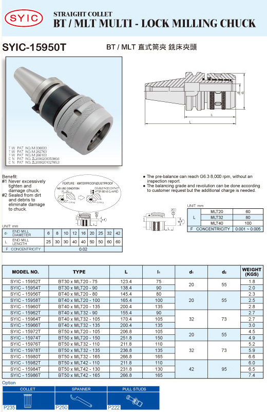 SYIC - BT Tooling Series - SYIC-15950T - BT / MLD Multi-Lock Milling Chuck