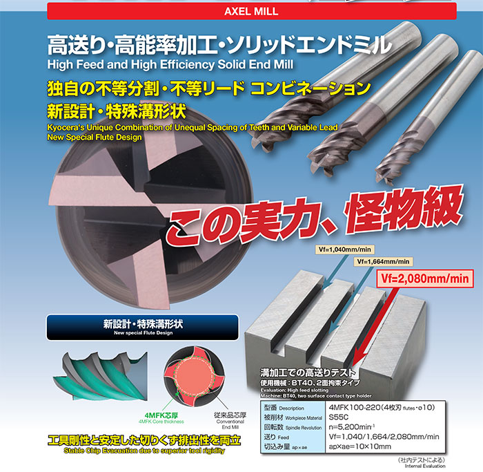 Kyocera Cutting Tools - Milling Applications - 4MFK - NEW AXEL MILL / High Feed and High Efficiency Solid Carbide End Mill